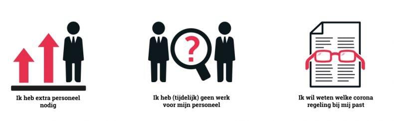 werkgevers-servicepunt-gooi-en-vechtstreek